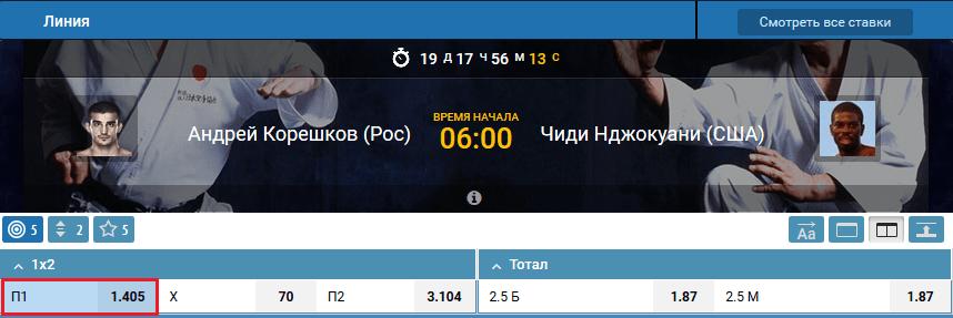 Прогноз на бой Андрей Корешков — Чиди Нжокуани