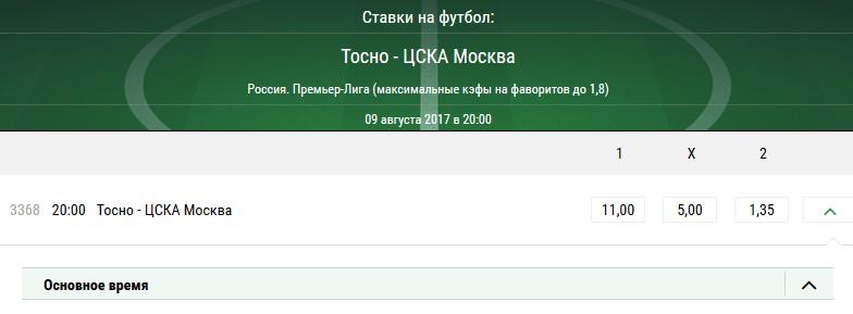 Тосно - ЦСКА. Прогноз матча РФПЛ