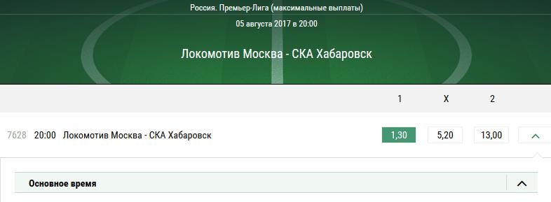 Локомотив - СКА-Хабаровск. Прогноз матча РФПЛ