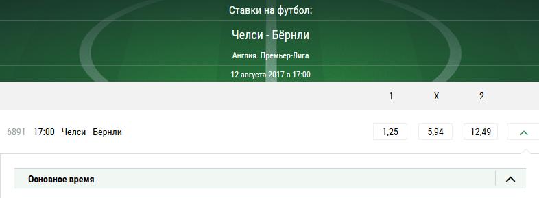 Челси - Бернли. Прогноз матча АПЛ
