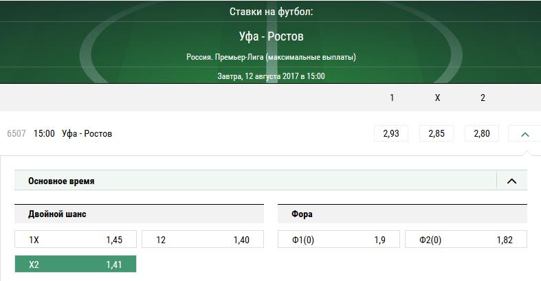 Уфа - Ростов. Прогноз матча РФПЛ