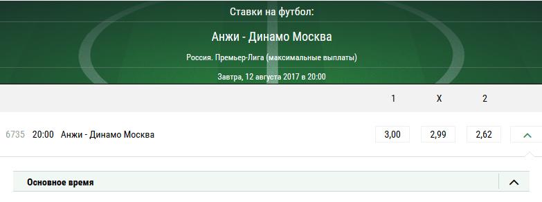 Анжи - Динамо. Прогноз матча РФПЛ