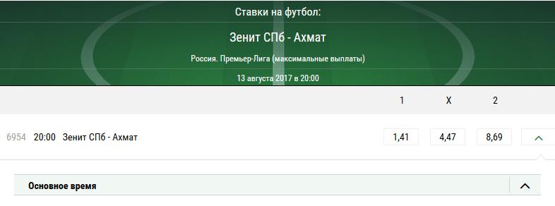 Зенит - Ахмат. Прогноз матча РФПЛ