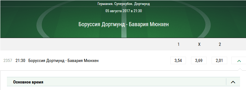 Боруссия Дортмунд - Бавария. Прогноз матча за Суперкубок Германии