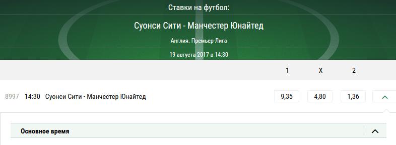Суонси - Манчестер Юнайтед. Прогноз матча АПЛ