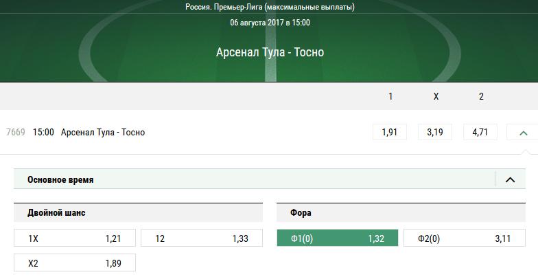 Арсенал - Тосно. Прогноз матча РФПЛ