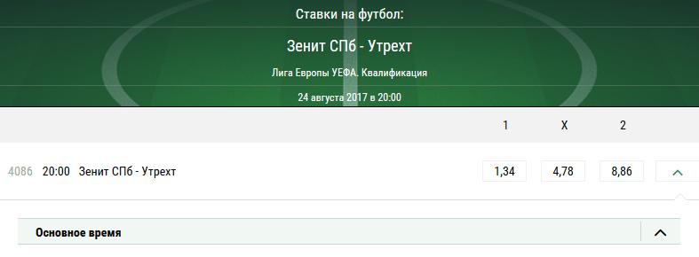 Зенит - Утрехт. Прогноз матча Лиги Европы