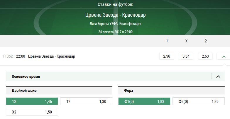 Црвена Звезда - Краснодар. Прогноз матча раунда плей-офф Лиги Европы