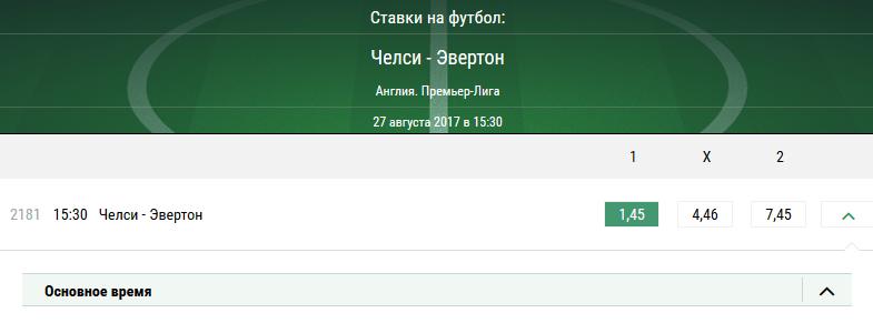 Челси - Эвертон. Прогноз матча АПЛ