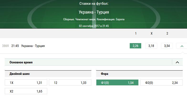 Украина - Турция. Прогноз отборочного матча на ЧМ-2018