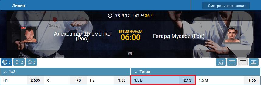 Прогноз на бой Александр Шлеменко — Гегард Мусаси