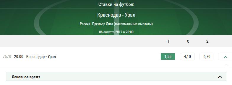 Краснодар - Урал. Прогноз матча РФПЛ