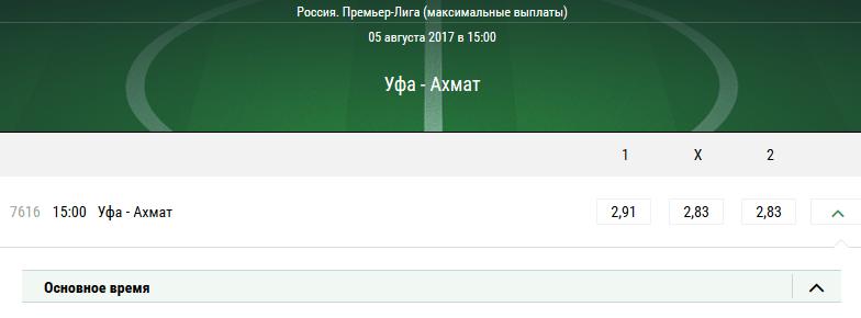 Уфа - Амхат. Прогноз матча РФПЛ