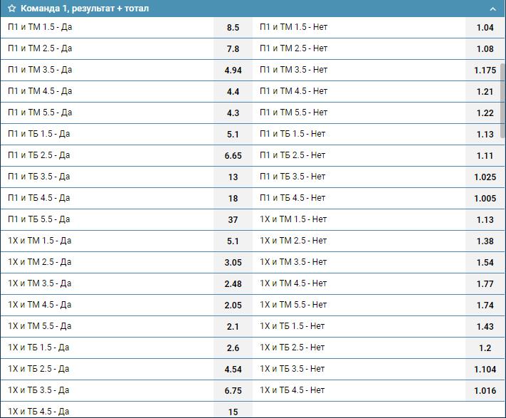 Первая не проиграет 1xbet [PUNIQRANDLINE-(au-dating-names.txt) 39