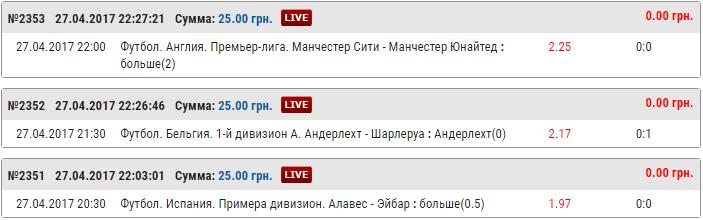 Ставки live: плюсы и минусы ставок по ходу матча