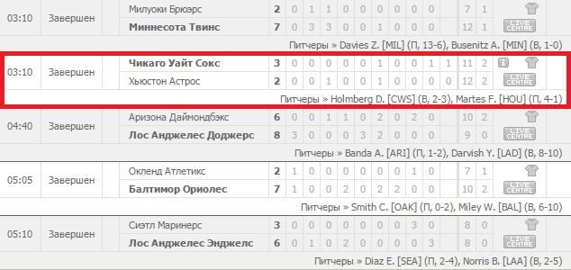 Стратегия Щукина на бейсбол