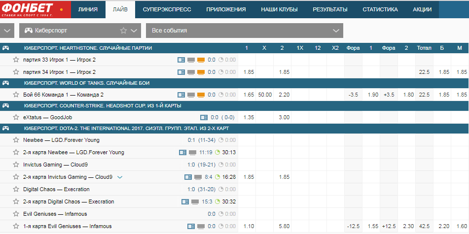 Как делать ставки на CS: GO в российских БК?