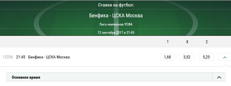 Бенфика - ЦСКА. Прогноз матча Лиги Чемпионов