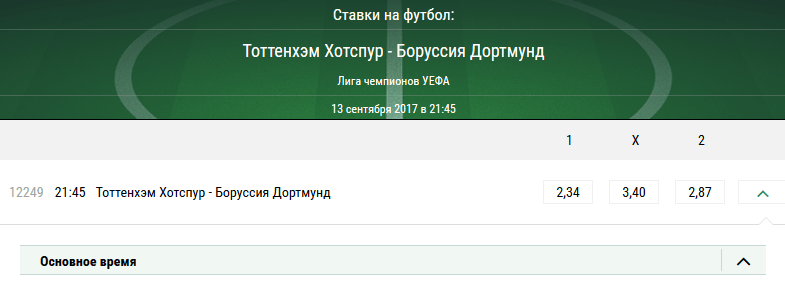 Тоттенхэм - Боруссия Д. Прогноз матча Лиги Чемпионов