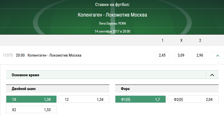 Копенгаген – Локомотив. Прогноз матча Лиги Европы. Футбол