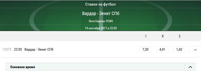 Вардар - Зенит. Прогноз матча Лиги Европы