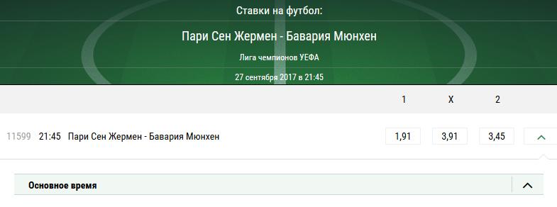 ПСЖ - Бавария. Прогноз матча Лиги Чемпионов