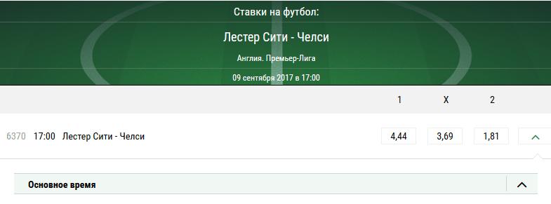 Лестер - Челси. Прогноз матча АПЛ