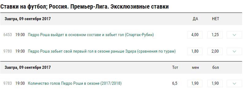 Уникальная линия «Лиги Ставок» на успехи новичка «Спартака»