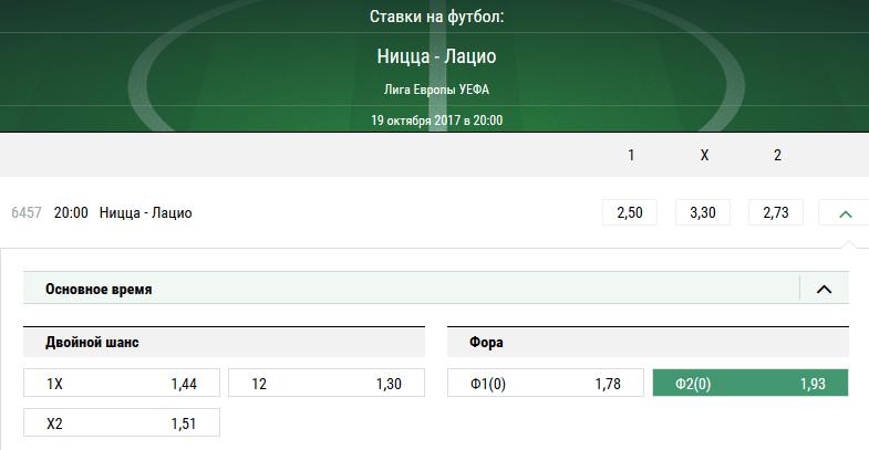 Ницца - Лацио. Прогноз матча Лиги Европы