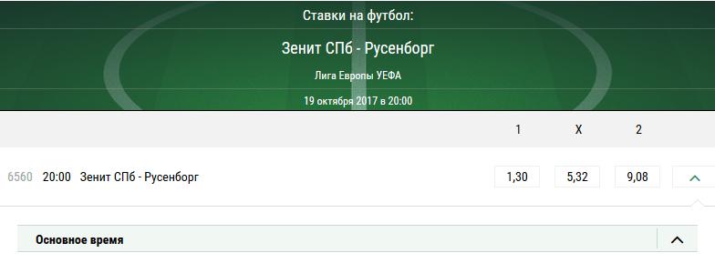 Зенит - Русенборг. Прогноз матча Лиги Европы