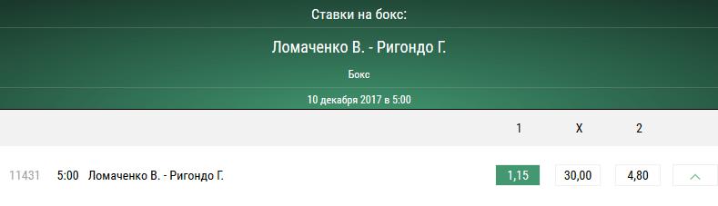 Василий Ломаченко - Гильермо Ригондо. Прогноз на бой