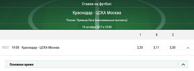 Краснодар - ЦСКА. Прогноз матча РФПЛ