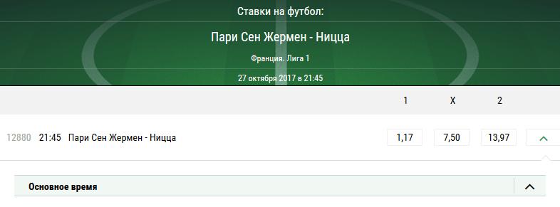 ПСЖ - Ницца. Прогноз матча чемпионата Франции
