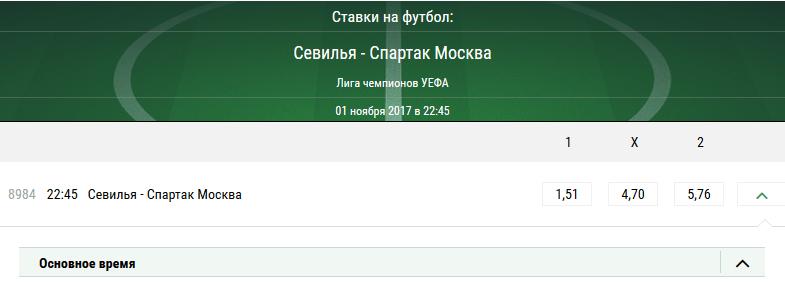 Севилья - Спартак. Прогноз матча Лиги Чемпионов