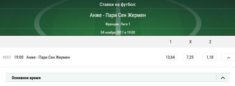 Анже – ПСЖ. Прогноз матча чемпионата Франции