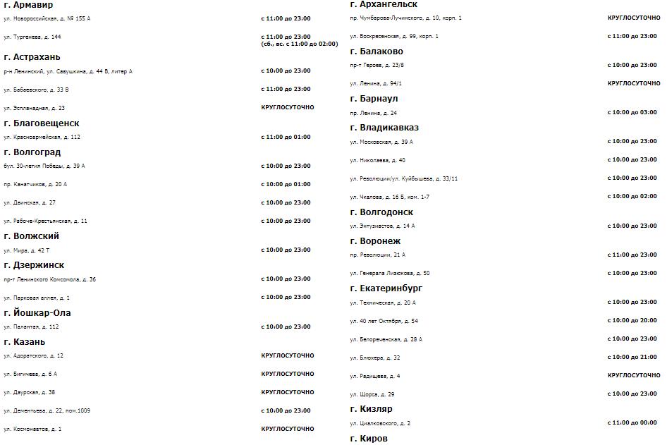Бетсити телефон горячий линии [PUNIQRANDLINE-(au-dating-names.txt) 24