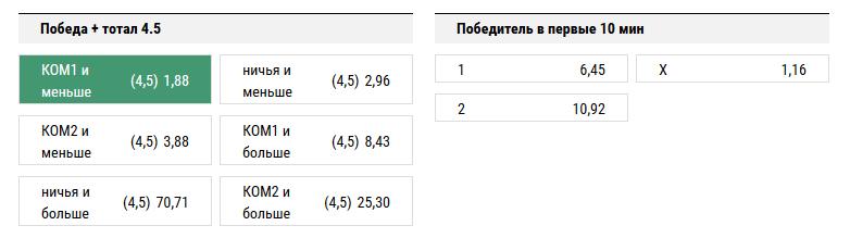 Шальке - Майнц. Прогноз матча Бундеслиги