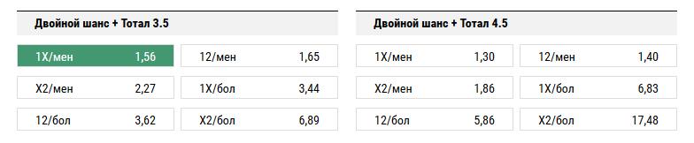 Базель - ЦСКА. Прогноз матча Лиги Чемпионов
