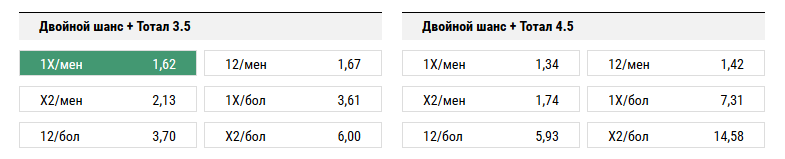 ЦСКА - Базель. Прогноз матча Лиги Чемпионов