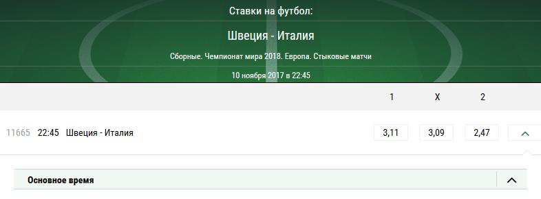 Швеция - Италия. Прогноз стыкового матча на ЧМ-2018