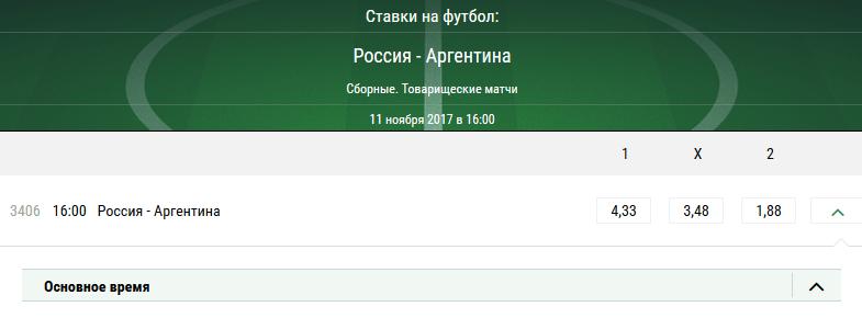 Россия – Аргентина. Прогноз товарищеского матча