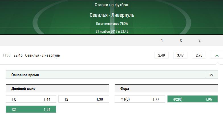 Севилья - Ливерпуль. Прогноз матча Лиги Чемпионов