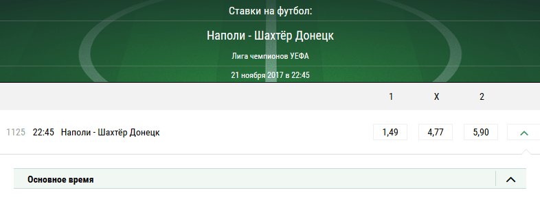 Наполи - Шахтёр. Прогноз матча Лиги Чемпионов