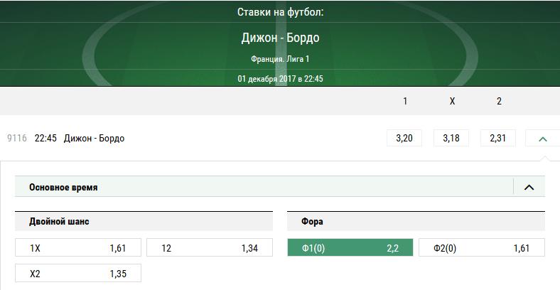 Дижон - Бордо. Прогноз матча чемпионата Франции
