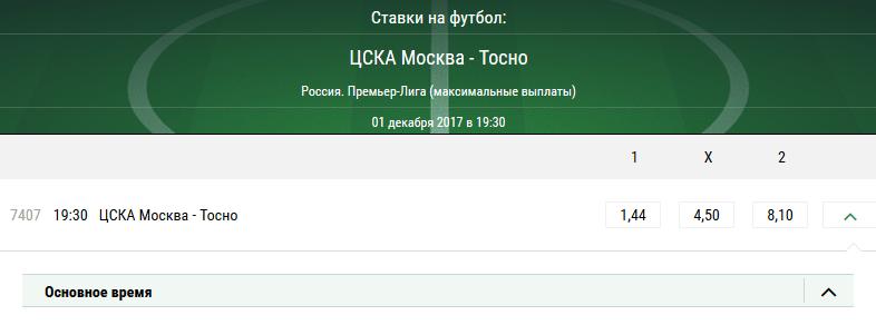 ЦСКА - Тосно. Прогноз матча РФПЛ