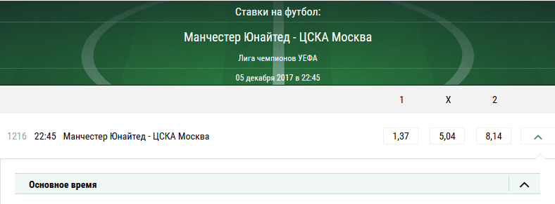 Манчестер Юнайтед - ЦСКА. Прогноз матча Лиги Чемпионов