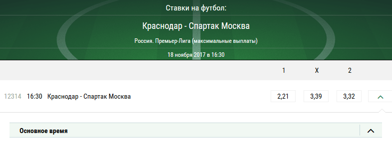 Краснодар - Спартак. Прогноз матча РФПЛ