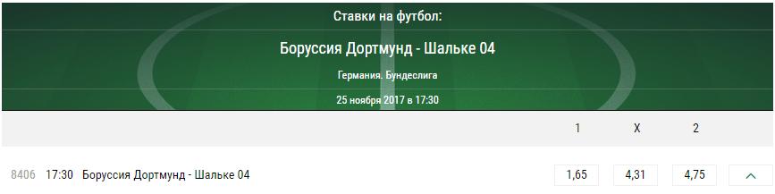 Боруссия Дортмунд - Шальке. Прогноз матча чемпионата Германии