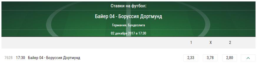 Байер – Боруссия Дортмунд. Прогноз матча чемпионата Германии