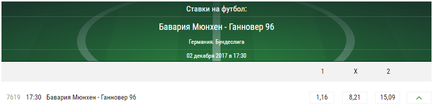 Бавария - Ганновер. Прогноз матча чемпионата Германии